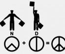 Da dove viene il simbolo della pace