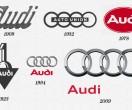I logo più memorabili del mondo