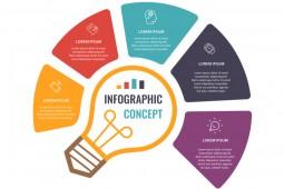 Cosa sono le infografiche?