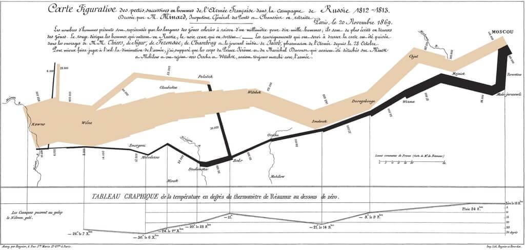 Mappe di Çatal Hüyük